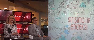 Girişimcilik Endeksi TV  --- Bloomberg HT